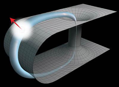 Пространственно-временная структура